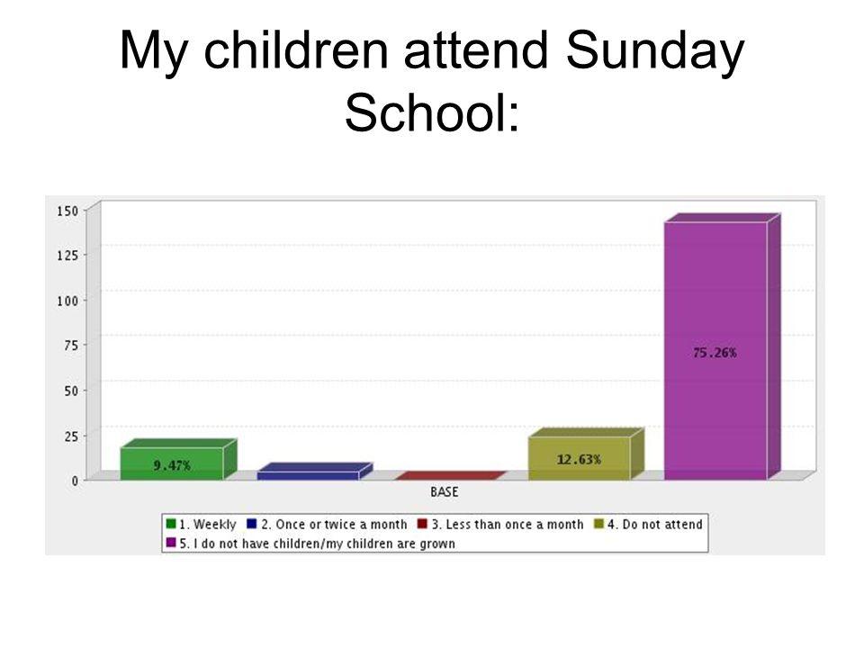My children attend Sunday School: