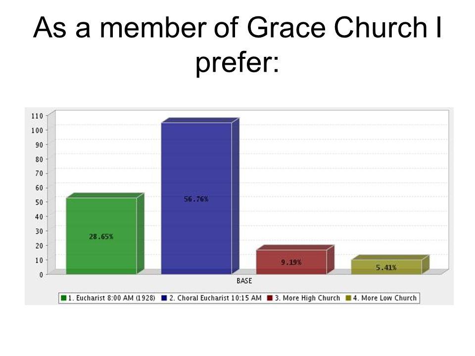As a member of Grace Church I prefer: