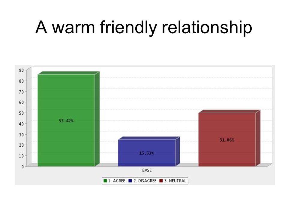 A warm friendly relationship