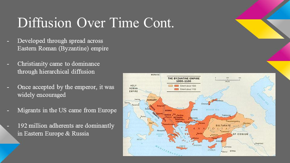 Diffusion Over Time Cont. -Developed through spread across Eastern Roman (Byzantine) empire -Christianity came to dominance through hierarchical diffu