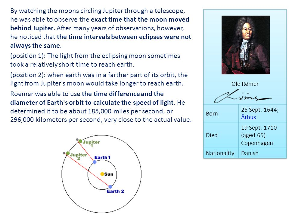 By watching the moons circling Jupiter through a telescope, he was able to observe the exact time that the moon moved behind Jupiter.