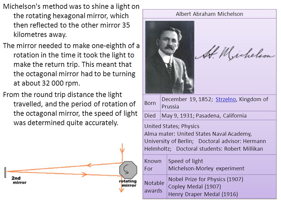 Michelson s method was to shine a light on the rotating hexagonal mirror, which then reflected to the other mirror 35 kilometres away.