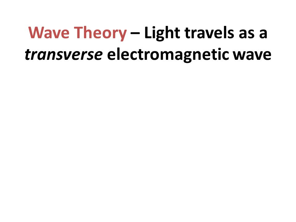 Wave Theory – Light travels as a transverse electromagnetic wave