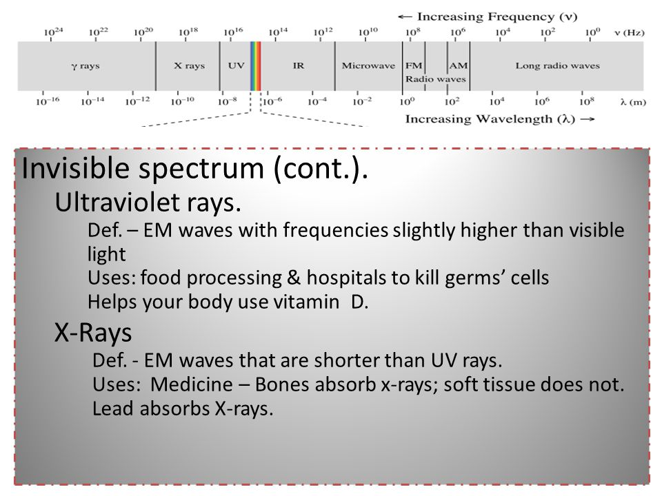 Invisible spectrum (cont.).Ultraviolet rays. Def.