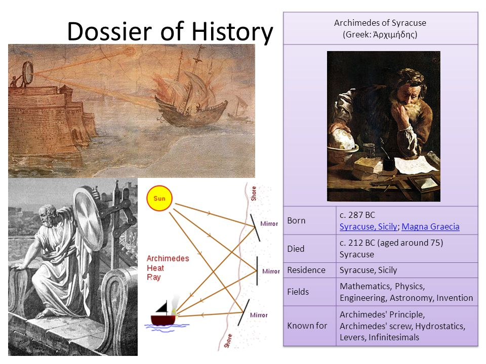 Dossier of History