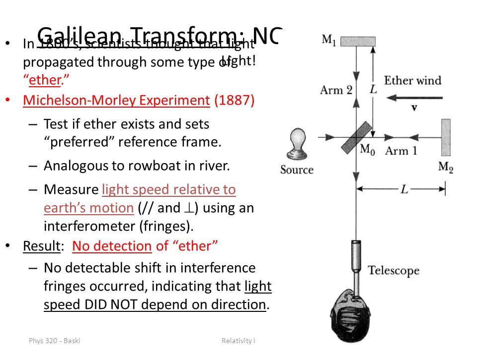 Phys 320 - BaskiRelativity I Galilean Transform: NO Preferred Ref.