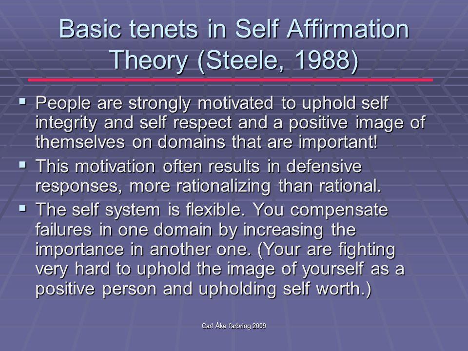 Carl Åke farbring 2009 Defensive attitudes  Defensive attitudes are adaptive and natural.