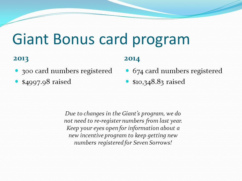 Giant Bonus card program 2013 2014 300 card numbers registered $4997.98 raised 674 card numbers registered $10,348.83 raised Due to changes in the Giant's program, we do not need to re-register numbers from last year.