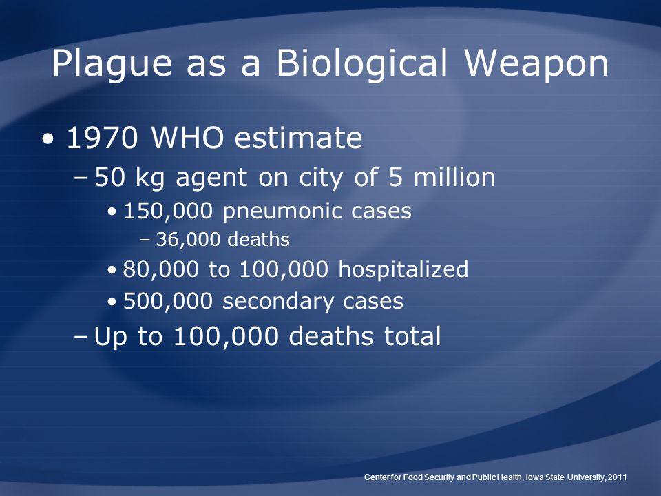 Plague as a Biological Weapon 1970 WHO estimate –50 kg agent on city of 5 million 150,000 pneumonic cases –36,000 deaths 80,000 to 100,000 hospitalize