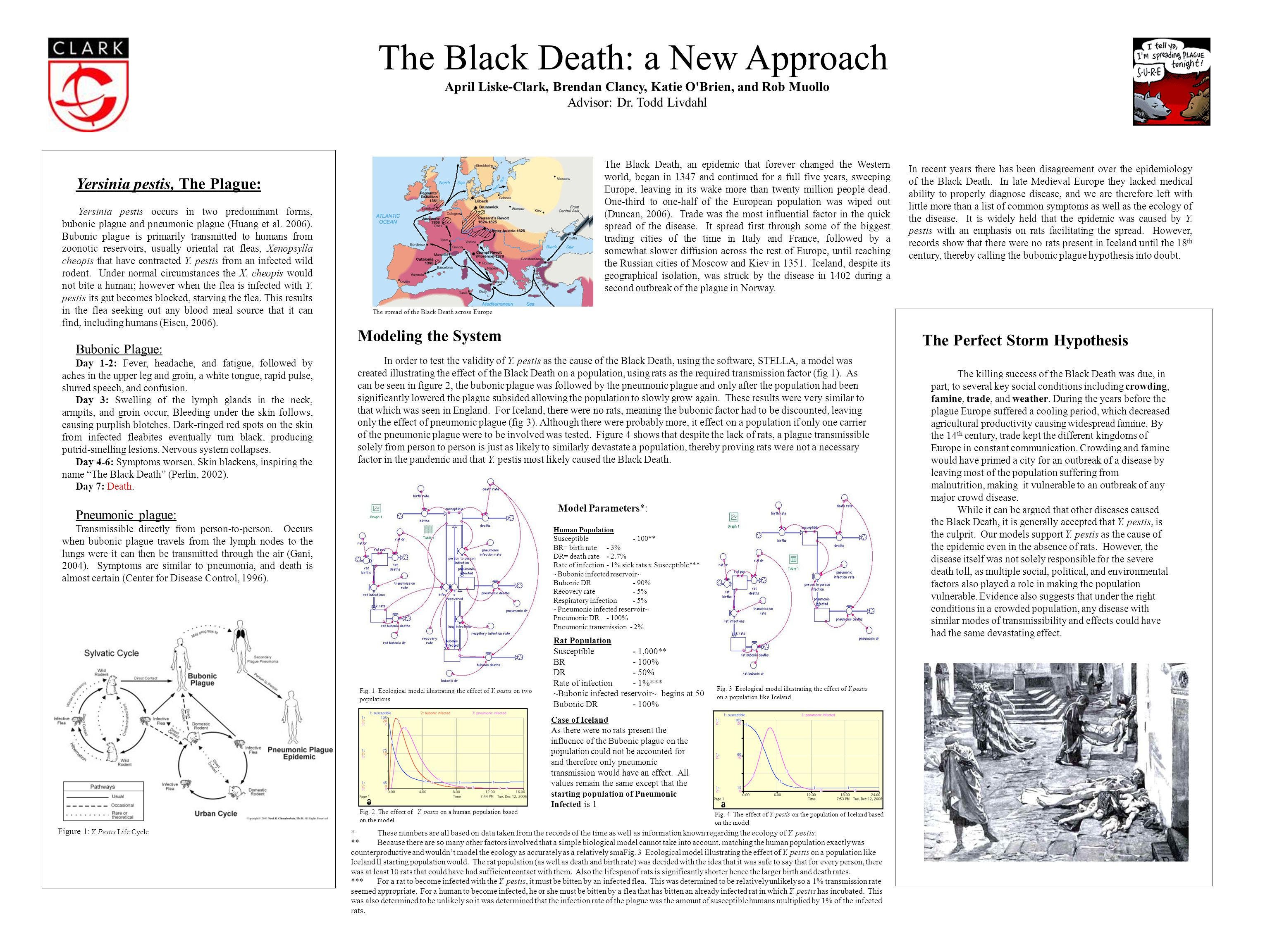 The Black Death: a New Approach April Liske-Clark, Brendan Clancy, Katie O'Brien, and Rob Muollo Advisor: Dr. Todd Livdahl Yersinia pestis, The Plague