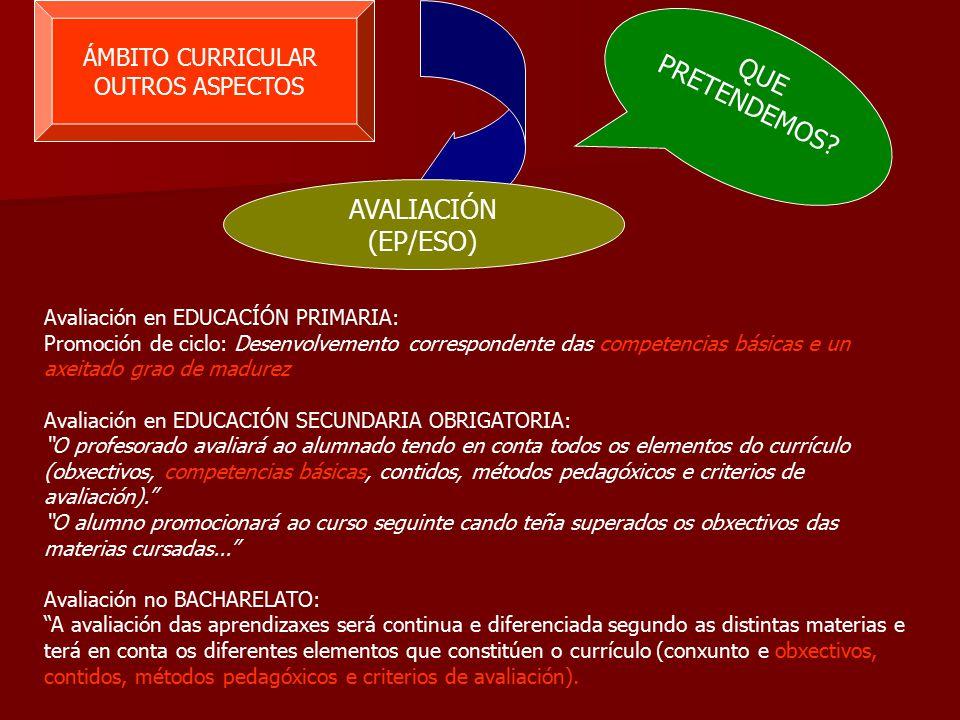ÁMBITO CURRICULAR OUTROS ASPECTOS AVALIACIÓN (EP/ESO) Avaliación en EDUCACÍÓN PRIMARIA: Promoción de ciclo: Desenvolvemento correspondente das competencias básicas e un axeitado grao de madurez Avaliación en EDUCACIÓN SECUNDARIA OBRIGATORIA: O profesorado avaliará ao alumnado tendo en conta todos os elementos do currículo (obxectivos, competencias básicas, contidos, métodos pedagóxicos e criterios de avaliación). O alumno promocionará ao curso seguinte cando teña superados os obxectivos das materias cursadas... Avaliación no BACHARELATO: A avaliación das aprendizaxes será continua e diferenciada segundo as distintas materias e terá en conta os diferentes elementos que constitúen o currículo (conxunto e obxectivos, contidos, métodos pedagóxicos e criterios de avaliación).