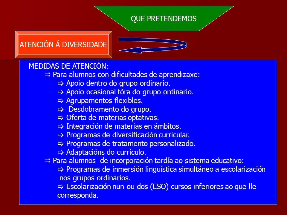 QUE PRETENDEMOS ATENCIÓN Á DIVERSIDADE MEDIDAS DE ATENCIÓN:  Para alumnos con dificultades de aprendizaxe:  Apoio dentro do grupo ordinario.