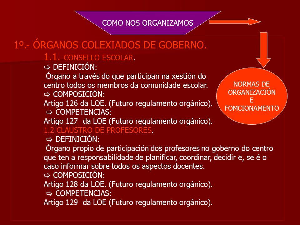 COMO NOS ORGANIZAMOS 1º.- ÓRGANOS COLEXIADOS DE GOBERNO.
