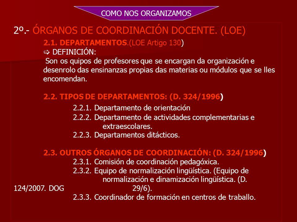 COMO NOS ORGANIZAMOS 2º.- ÓRGANOS DE COORDINACIÓN DOCENTE.