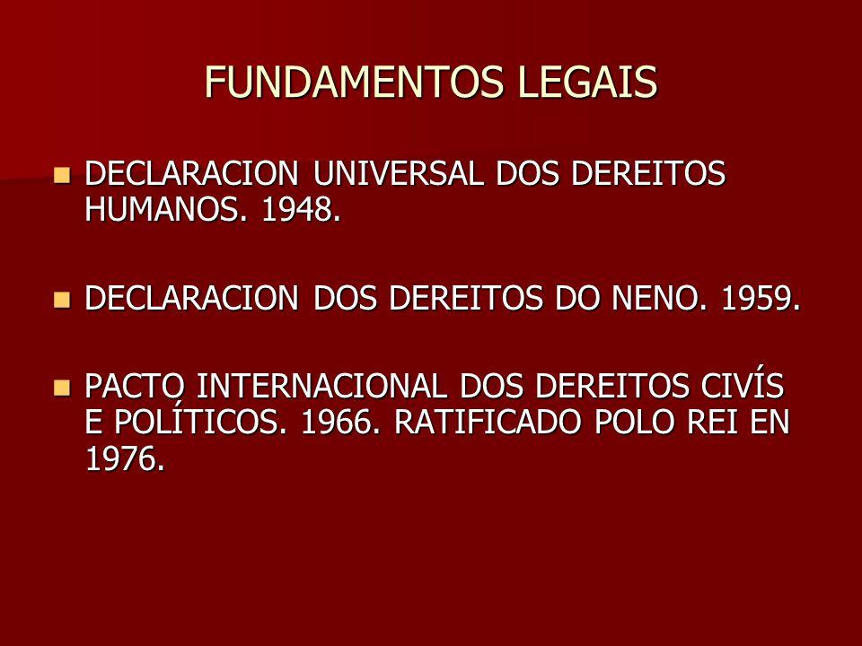 FUNDAMENTOS LEGAIS DECLARACION UNIVERSAL DOS DEREITOS HUMANOS.