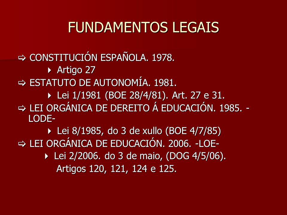 FUNDAMENTOS LEGAIS  CONSTITUCIÓN ESPAÑOLA. 1978.