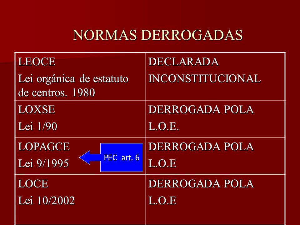NORMAS DERROGADAS LEOCE Lei orgánica de estatuto de centros.
