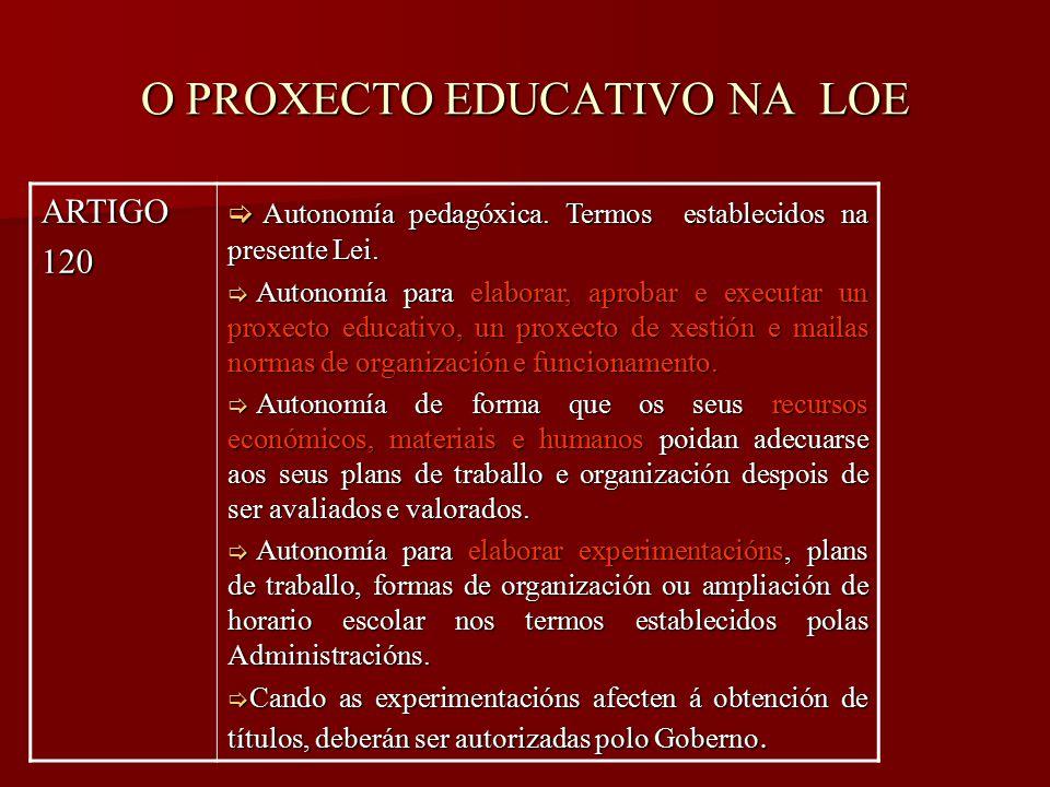 O PROXECTO EDUCATIVO NA LOE ARTIGO120  Autonomía pedagóxica.