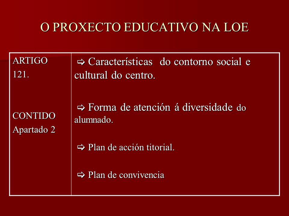 O PROXECTO EDUCATIVO NA LOE ARTIGO121.CONTIDO Apartado 2  Características do contorno social e cultural do centro.