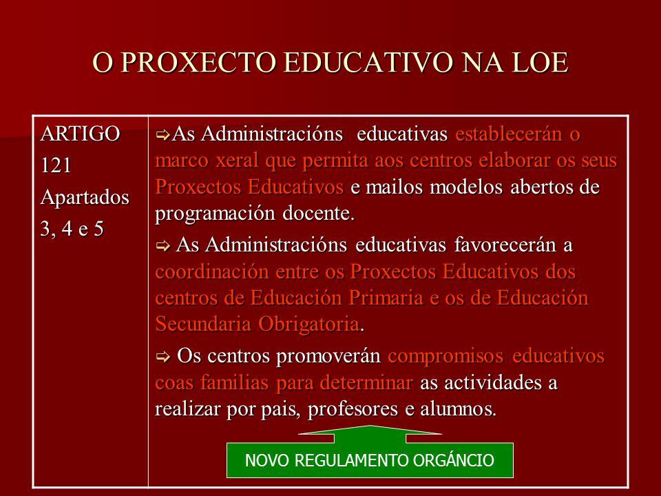 O PROXECTO EDUCATIVO NA LOE ARTIGO121Apartados 3, 4 e 5  As Administracións educativas establecerán o marco xeral que permita aos centros elaborar os seus Proxectos Educativos e mailos modelos abertos de programación docente.