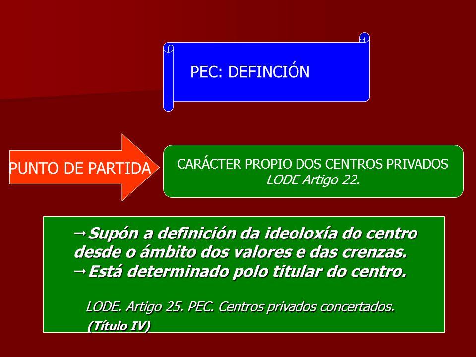 PEC: DEFINCIÓN PUNTO DE PARTIDA CARÁCTER PROPIO DOS CENTROS PRIVADOS LODE Artigo 22.