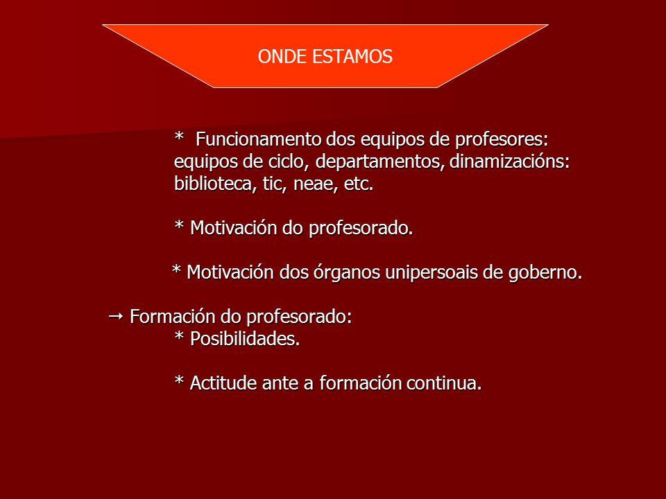 * Funcionamento dos equipos de profesores: equipos de ciclo, departamentos, dinamizacións: equipos de ciclo, departamentos, dinamizacións: biblioteca, tic, neae, etc.