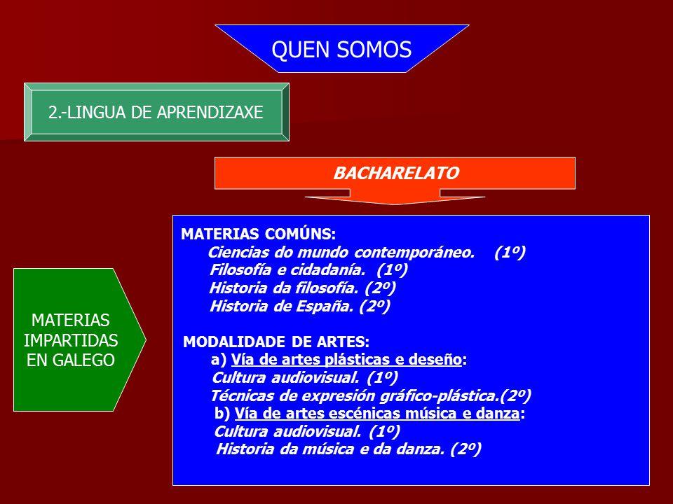 QUEN SOMOS 2.-LINGUA DE APRENDIZAXE BACHARELATO MATERIAS IMPARTIDAS EN GALEGO MATERIAS COMÚNS: Ciencias do mundo contemporáneo.