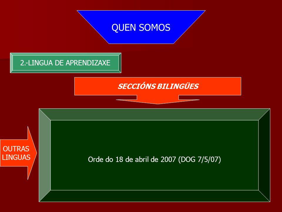 QUEN SOMOS 2.-LINGUA DE APRENDIZAXE SECCIÓNS BILINGÜES Orde do 18 de abril de 2007 (DOG 7/5/07) OUTRAS LINGUAS