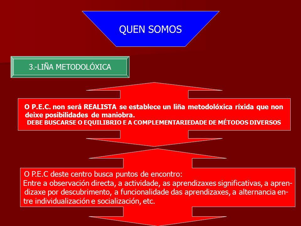 QUEN SOMOS 3.-LIÑA METODOLÓXICA O P.E.C.