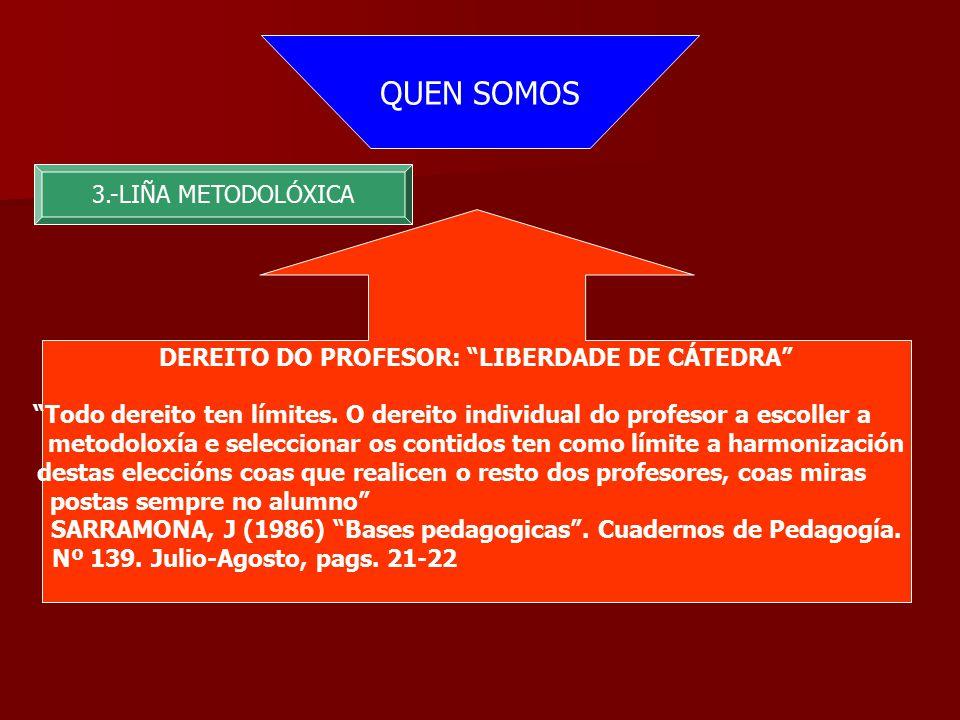 QUEN SOMOS 3.-LIÑA METODOLÓXICA DEREITO DO PROFESOR: LIBERDADE DE CÁTEDRA Todo dereito ten límites.