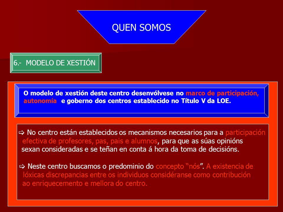 QUEN SOMOS 6.- MODELO DE XESTIÓN O modelo de xestión deste centro desenvólvese no marco de participación, autonomía e goberno dos centros establecido no Título V da LOE.