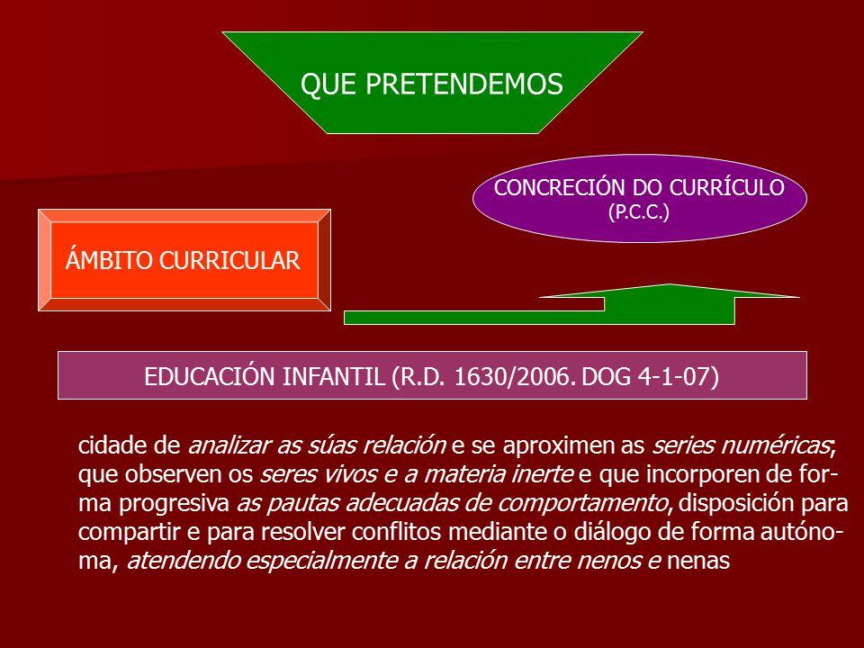 QUE PRETENDEMOS ÁMBITO CURRICULAR CONCRECIÓN DO CURRÍCULO (P.C.C.) EDUCACIÓN INFANTIL (R.D.