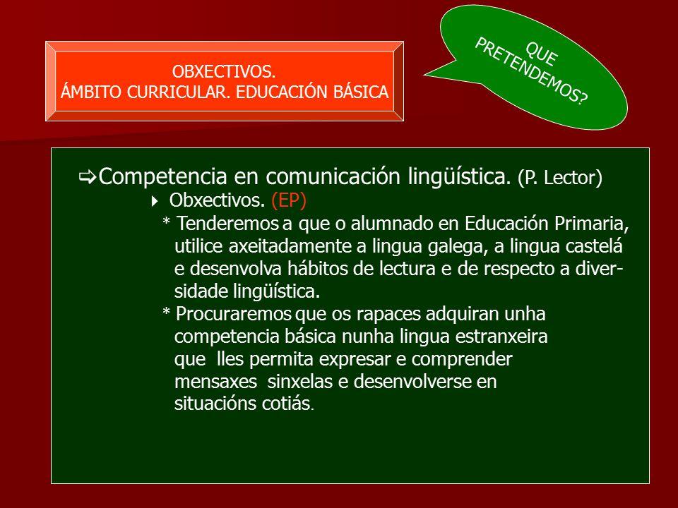 OBXECTIVOS. ÁMBITO CURRICULAR. EDUCACIÓN BÁSICA  Competencia en comunicación lingüística.