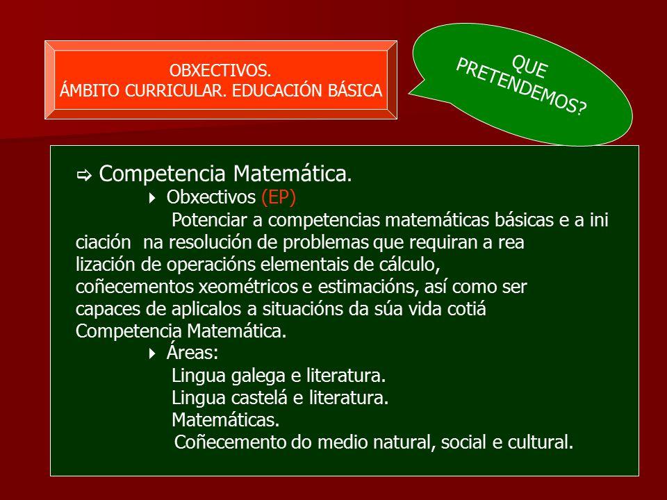 OBXECTIVOS. ÁMBITO CURRICULAR. EDUCACIÓN BÁSICA  Competencia Matemática.