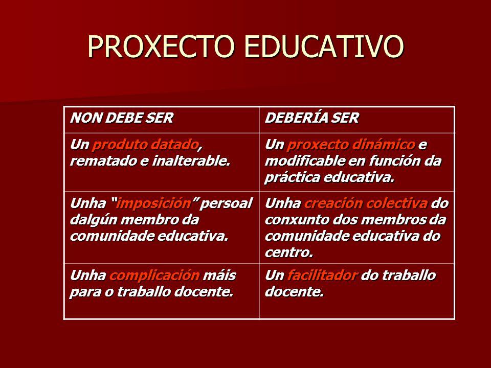 PROXECTO EDUCATIVO NON DEBE SER DEBERÍA SER Un produto datado, rematado e inalterable.
