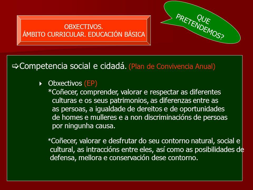 OBXECTIVOS. ÁMBITO CURRICULAR. EDUCACIÓN BÁSICA  Competencia social e cidadá.