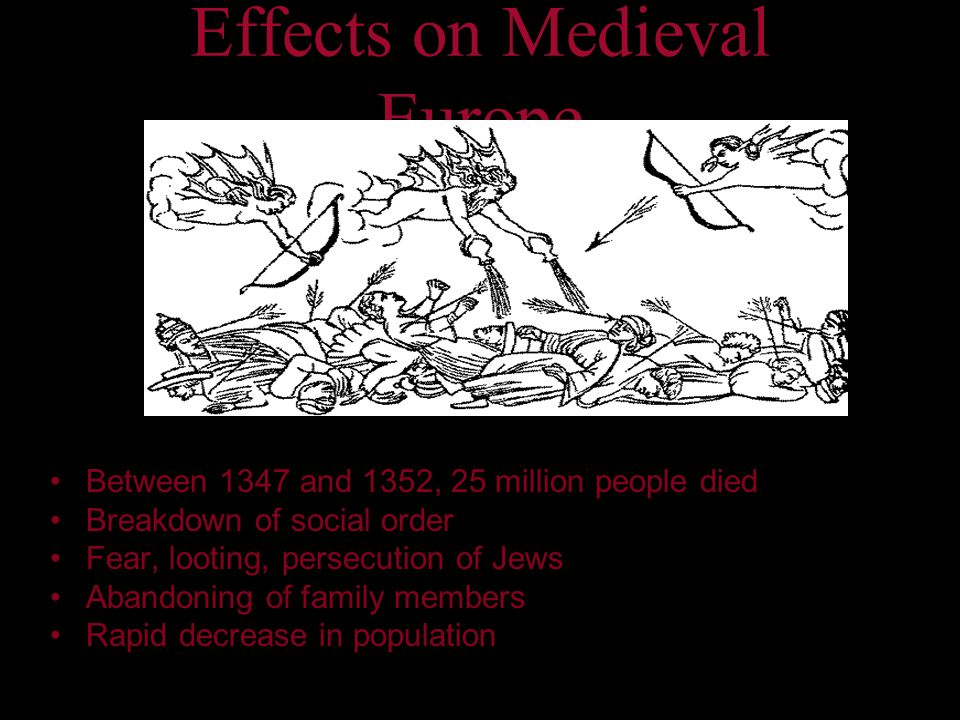 Effects on Medieval Europe Between 1347 and 1352, 25 million people died Breakdown of social order Fear, looting, persecution of Jews Abandoning of family members Rapid decrease in population