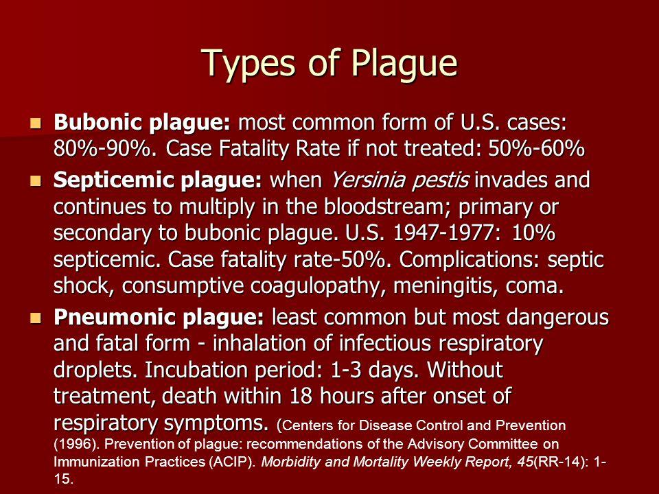 Types of Plague Bubonic plague: most common form of U.S.