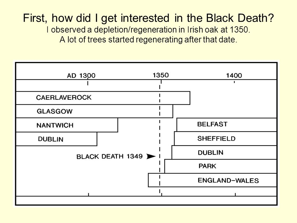 First, how did I get interested in the Black Death.