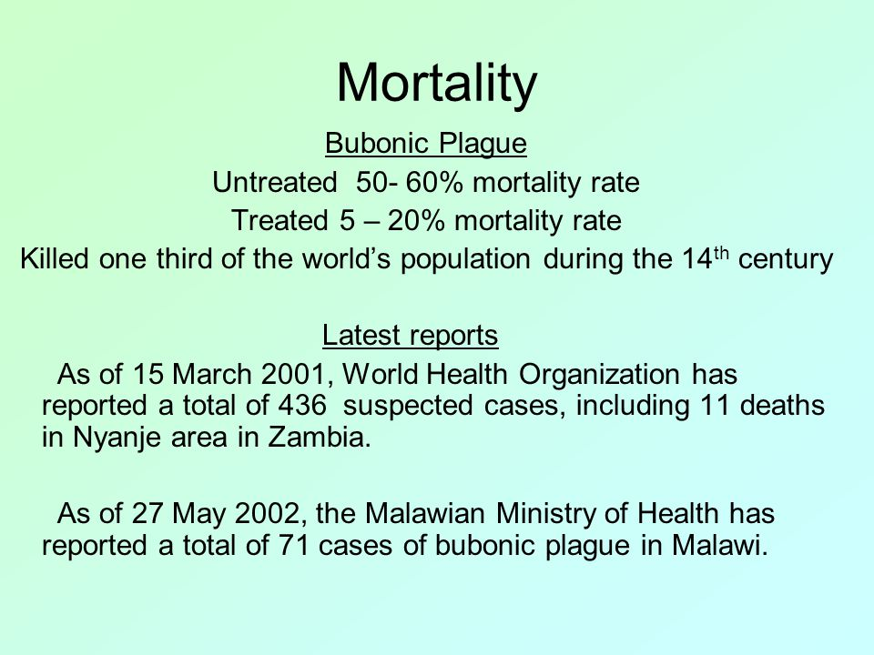 Mortality Bubonic Plague Untreated 50- 60% mortality rate Treated 5 – 20% mortality rate Killed one third of the world's population during the 14 th century Latest reports As of 15 March 2001, World Health Organization has reported a total of 436 suspected cases, including 11 deaths in Nyanje area in Zambia.