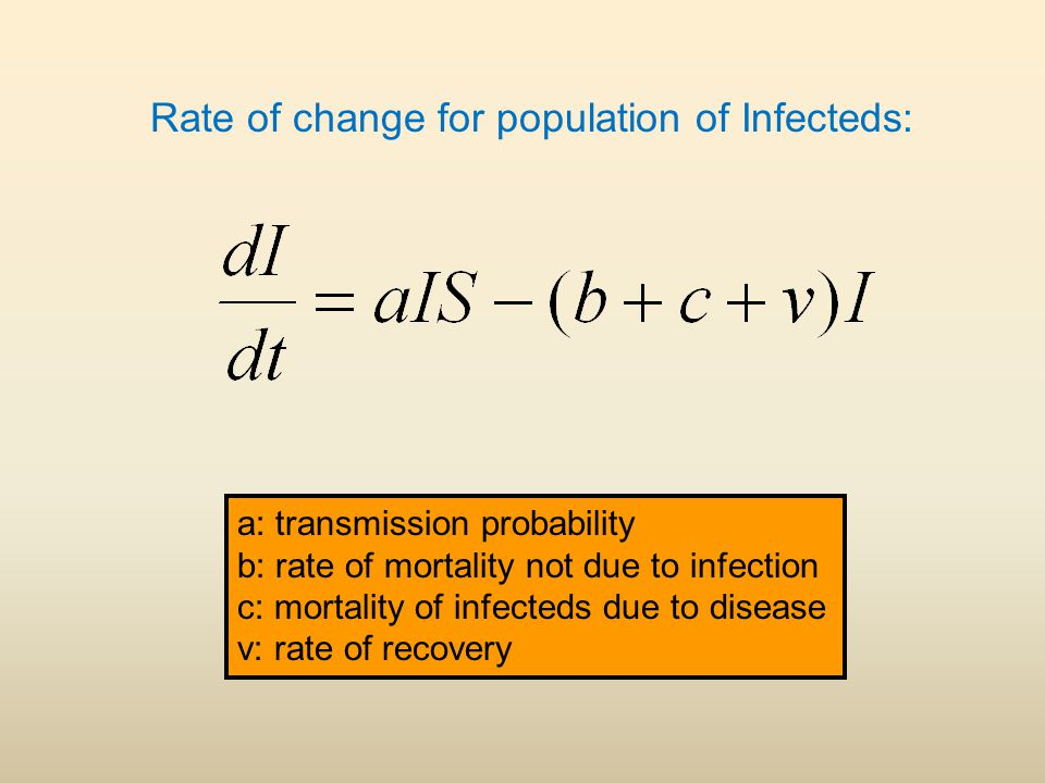 Rate of change for population of Infecteds: a: transmission probability b: rate of mortality not due to infection c: mortality of infecteds due to disease v: rate of recovery