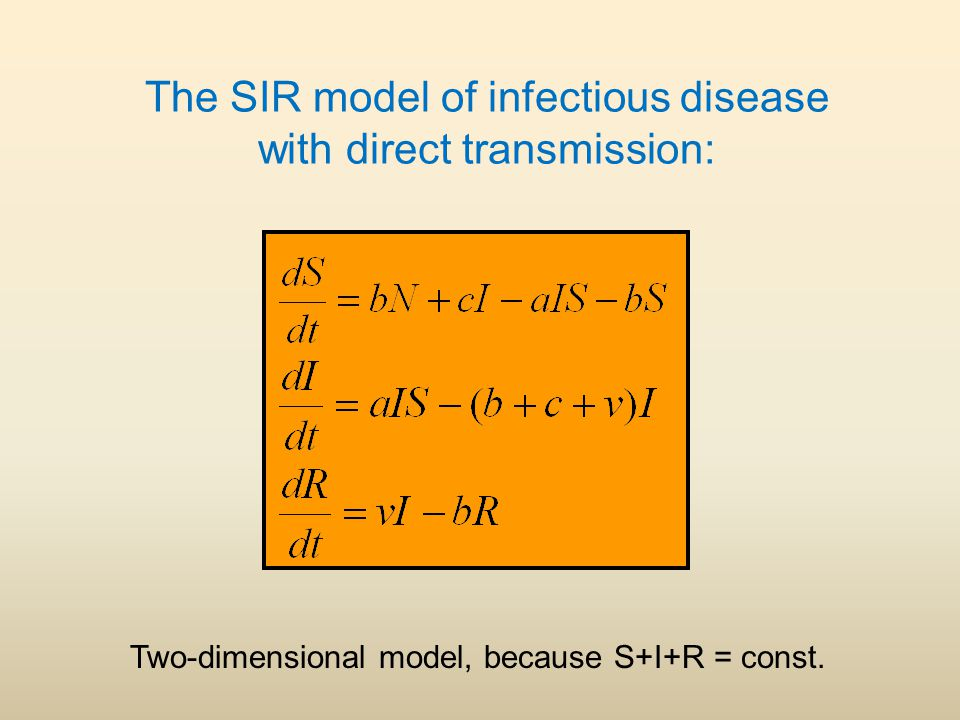 The SIR model of infectious disease with direct transmission: Two-dimensional model, because S+I+R = const.