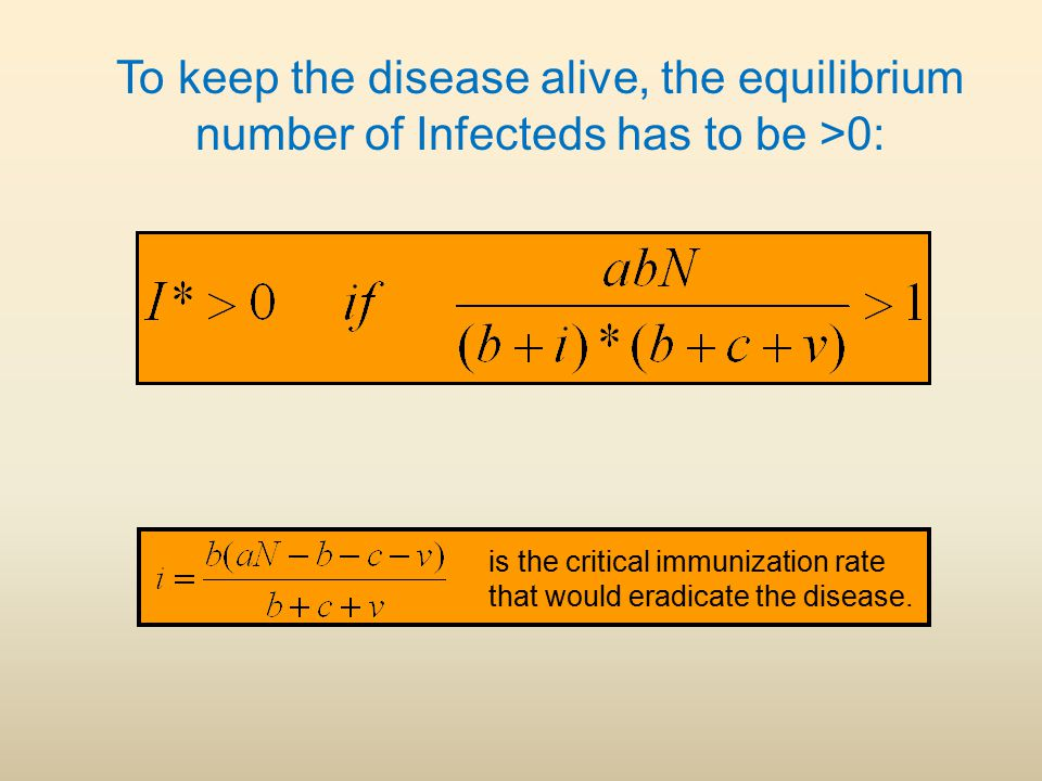 To keep the disease alive, the equilibrium number of Infecteds has to be >0: is the critical immunization rate that would eradicate the disease.