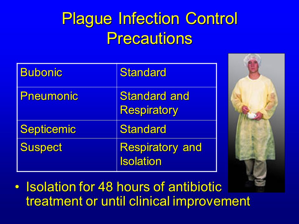 Plague Infection Control Precautions Isolation for 48 hours of antibiotic treatment or until clinical improvementIsolation for 48 hours of antibiotic treatment or until clinical improvement BubonicStandard Pneumonic Standard and Respiratory SepticemicStandard Suspect Respiratory and Isolation