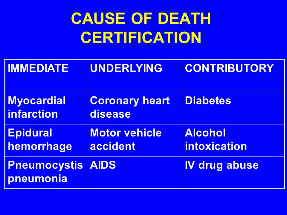 CAUSE OF DEATH CERTIFICATION IMMEDIATEUNDERLYINGCONTRIBUTORY Myocardial infarction Coronary heart disease Diabetes Epidural hemorrhage Motor vehicle accident Alcohol intoxication Pneumocystis pneumonia AIDSIV drug abuse