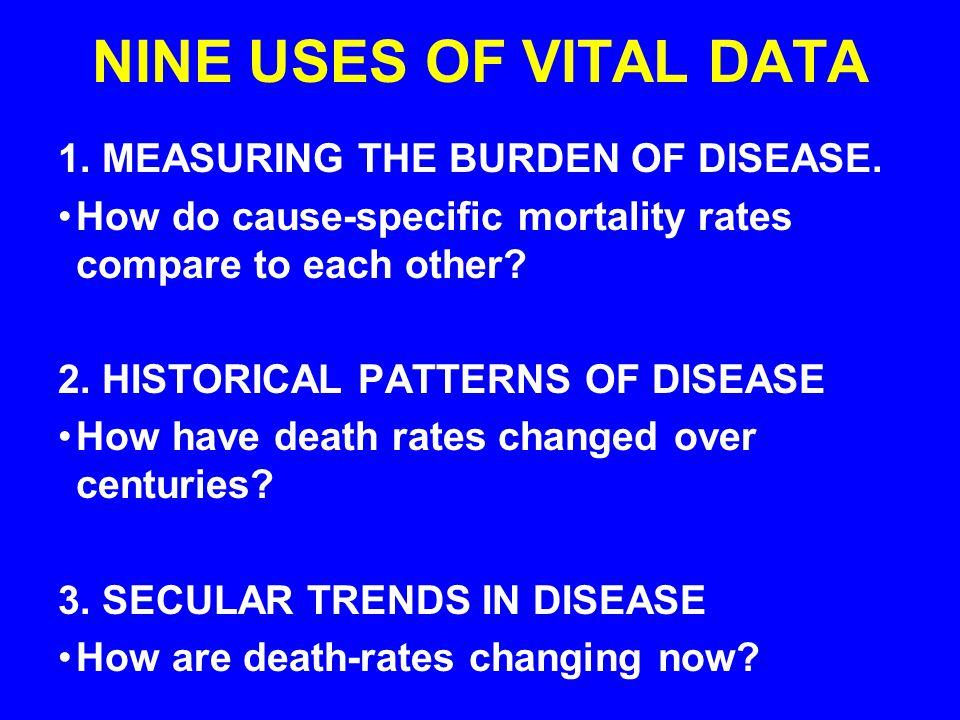 NINE USES OF VITAL DATA 1. MEASURING THE BURDEN OF DISEASE.