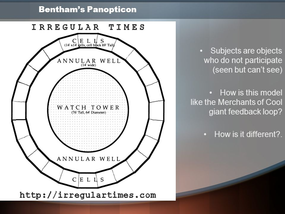 Bentham's Panopticon Subjects are objects who do not participate (seen but can't see) How is this model like the Merchants of Cool giant feedback loop.