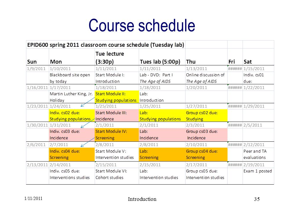 1/11/2011 Introduction35 Course schedule