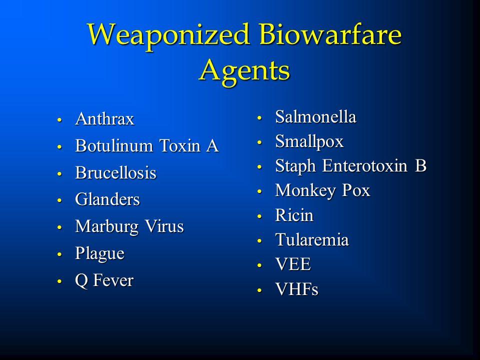 Anthrax Anthrax Botulinum Toxin A Botulinum Toxin A Brucellosis Brucellosis Glanders Glanders Marburg Virus Marburg Virus Plague Plague Q Fever Q Feve