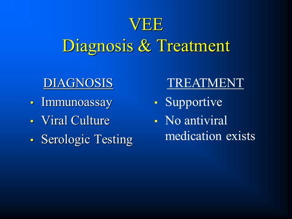 DIAGNOSIS DIAGNOSIS Immunoassay Immunoassay Viral Culture Viral Culture Serologic Testing Serologic Testing TREATMENT Supportive No antiviral medicati
